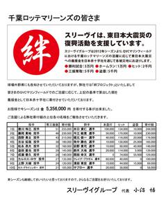 kizuna_2013_2.jpg