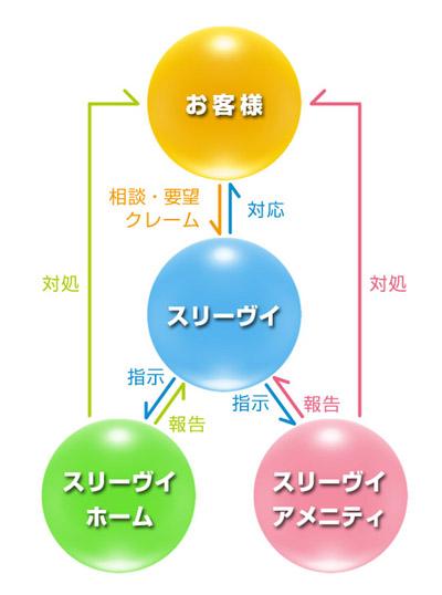 3V_C.jpg