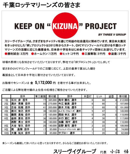 http://three-v.co.jp/kizuna_2014_2.jpg